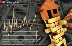 Рынки недвижимости