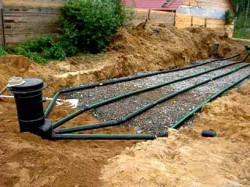Принцип действия локальной канализации