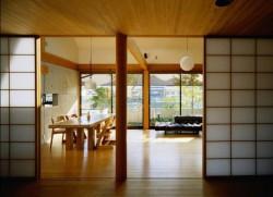 Ремонт кухни дизайн по правилам Фен-шуй