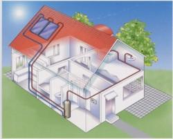 Как установить отопительную систему на даче