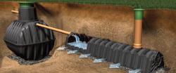 Способы очистки грунта