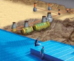 Системы очистки сточных и ливневых вод