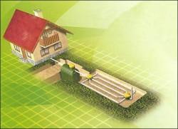 Устройство системы канализации в частном доме