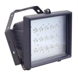 Варианты применения светодиодных прожекторов различных типов