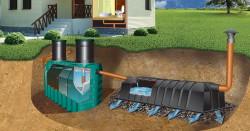 Особенности канализации для дачного участка