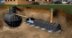 Выбор автономной системы канализации