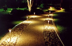 Важность правильной организации паркового освещения.