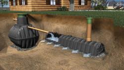 Септик – решение проблемы с канализацией в загородном доме